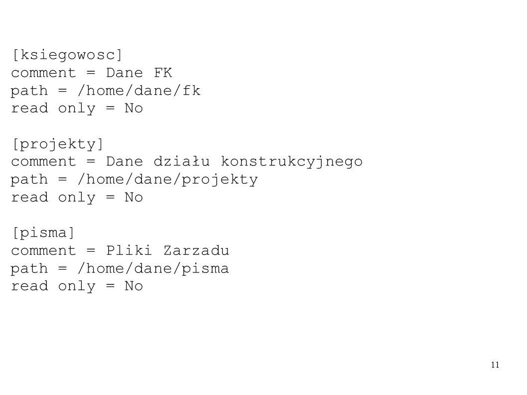 [ksiegowosc] comment = Dane FK. path = /home/dane/fk. read only = No. [projekty] comment = Dane działu konstrukcyjnego.